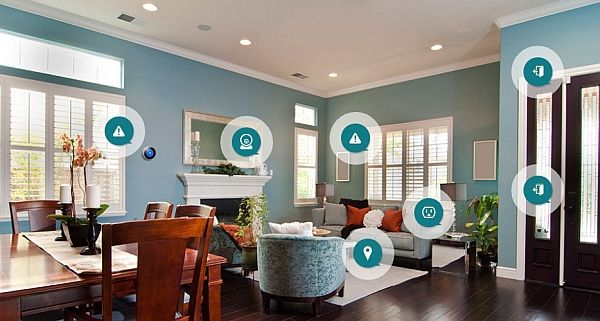 IoT in Smart Household